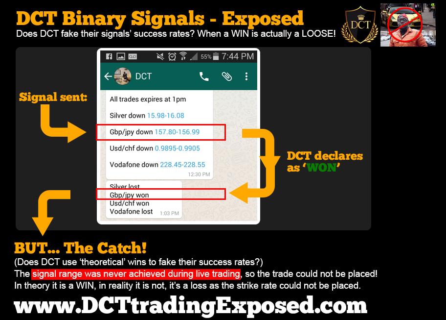 Elijah Oyefeso Trading Scam